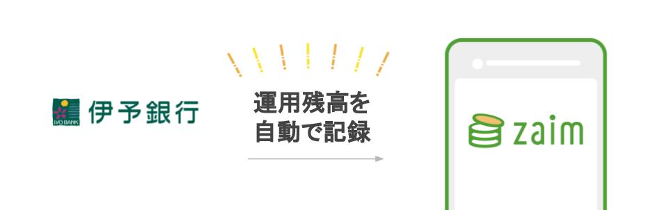 伊予銀行と API 正式連携開始