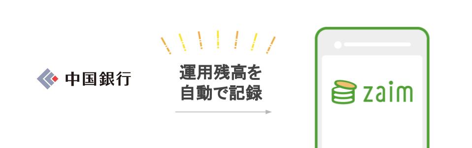 中国銀行と API 正式連携開始