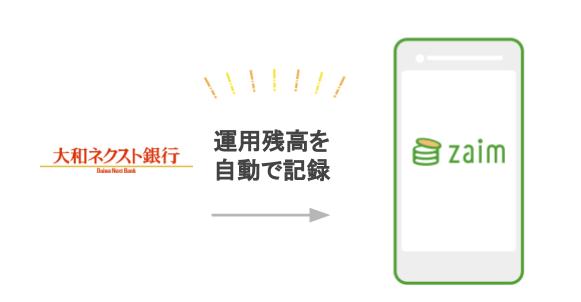 大和ネクスト銀行と API を正式に連携開始