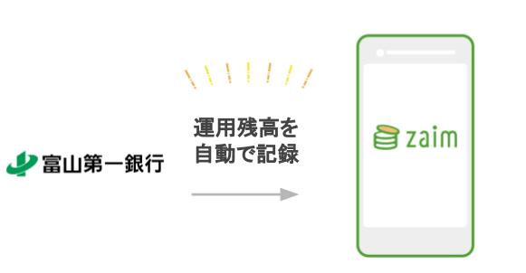 富山第一銀行と API を正式に連携開始