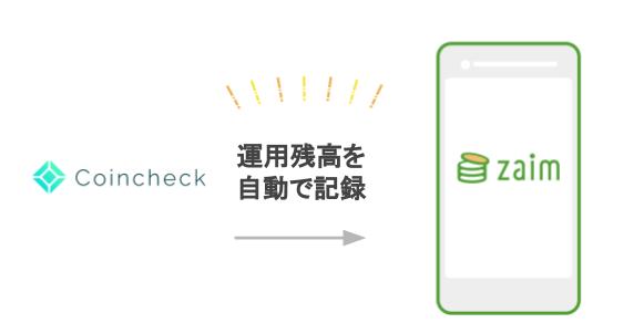 Coincheck と API を正式に連携開始