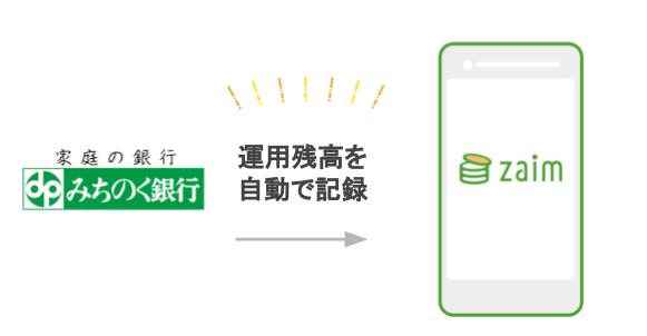 みちのく銀行と API を正式に連携開始