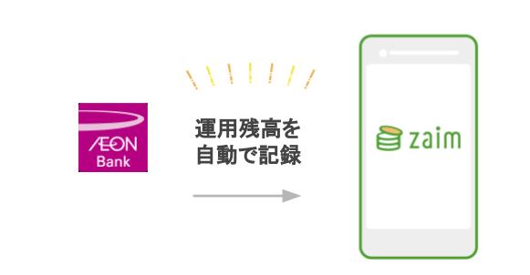 イオン銀行と API 正式連携を開始
