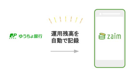 ゆうちょ銀行と API 正式連携を開始